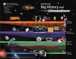 ChronoZoom-Big-History-Brochure-1