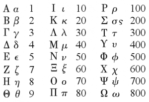 arithmioi