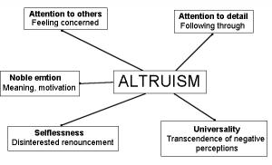 altruism1